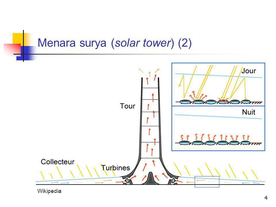 Menara surya (solar tower) (2)