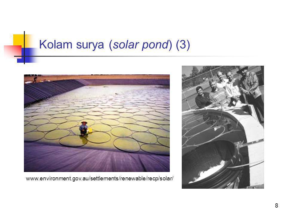 Kolam surya (solar pond) (3)