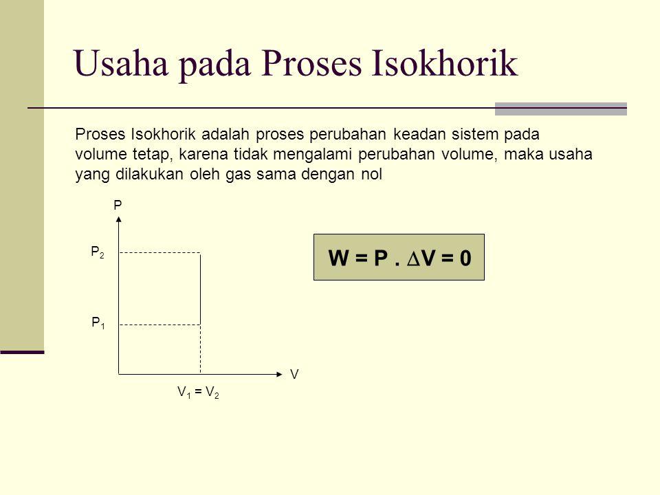 Usaha pada Proses Isokhorik