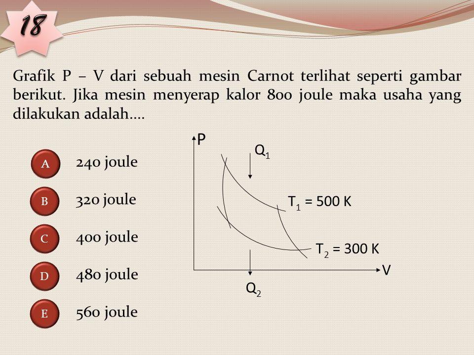 18 Grafik P – V dari sebuah mesin Carnot terlihat seperti gambar berikut. Jika mesin menyerap kalor 800 joule maka usaha yang dilakukan adalah....