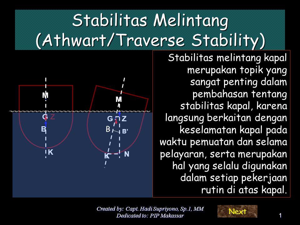Stabilitas Melintang (Athwart/Traverse Stability)