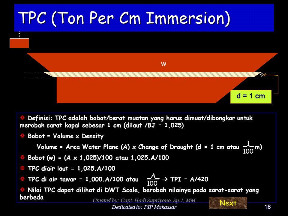 TPC (Ton Per Cm Immersion)