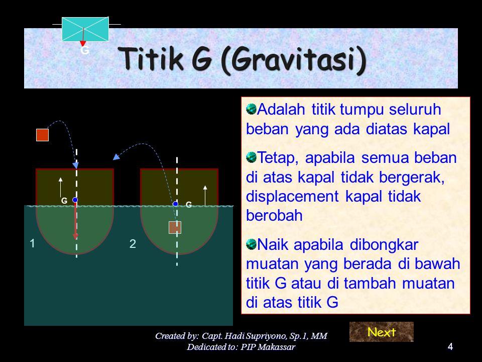 Titik G (Gravitasi) G. Adalah titik tumpu seluruh beban yang ada diatas kapal.