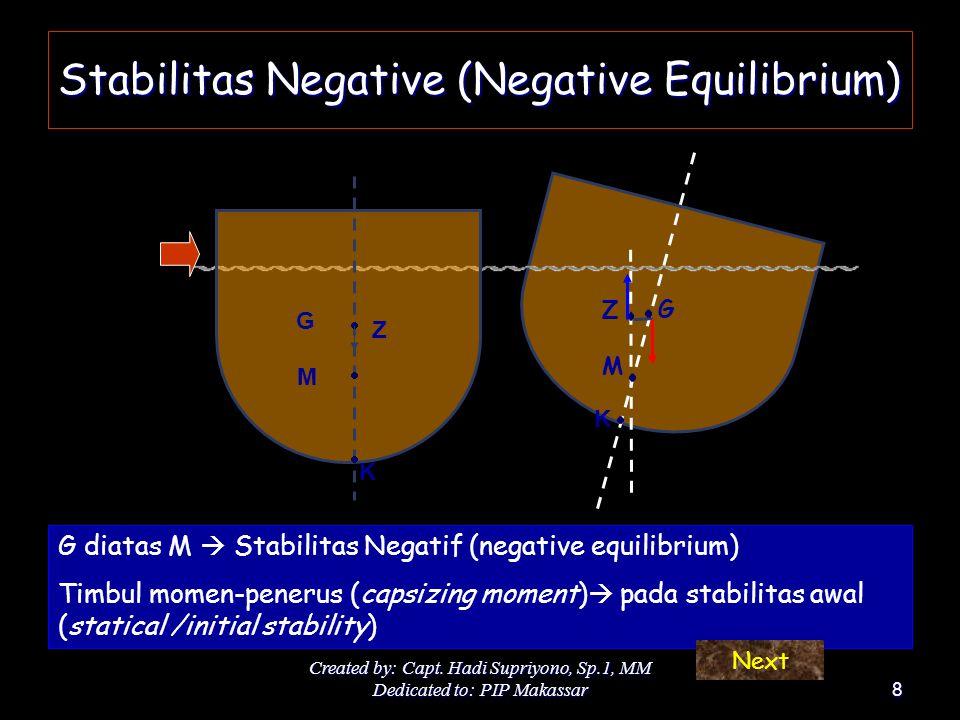 Stabilitas Negative (Negative Equilibrium)
