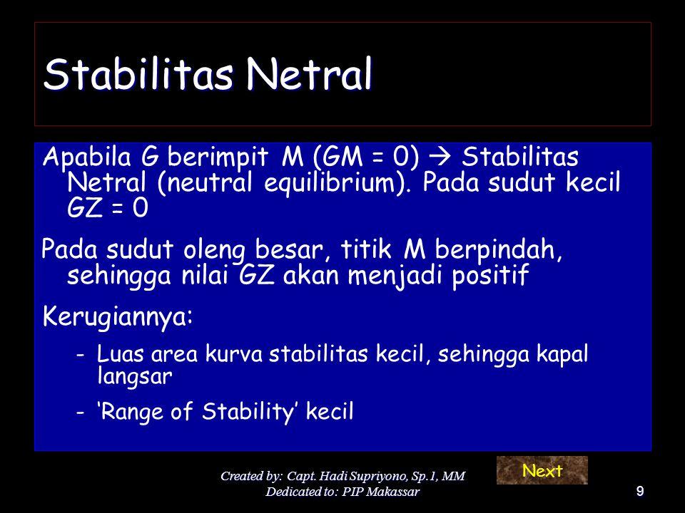 Stabilitas Netral Apabila G berimpit M (GM = 0)  Stabilitas Netral (neutral equilibrium). Pada sudut kecil GZ = 0.