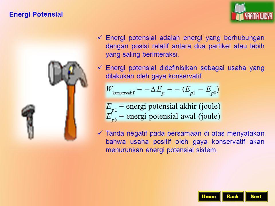 Energi Potensial Energi potensial adalah energi yang berhubungan dengan posisi relatif antara dua partikel atau lebih yang saling berinteraksi.