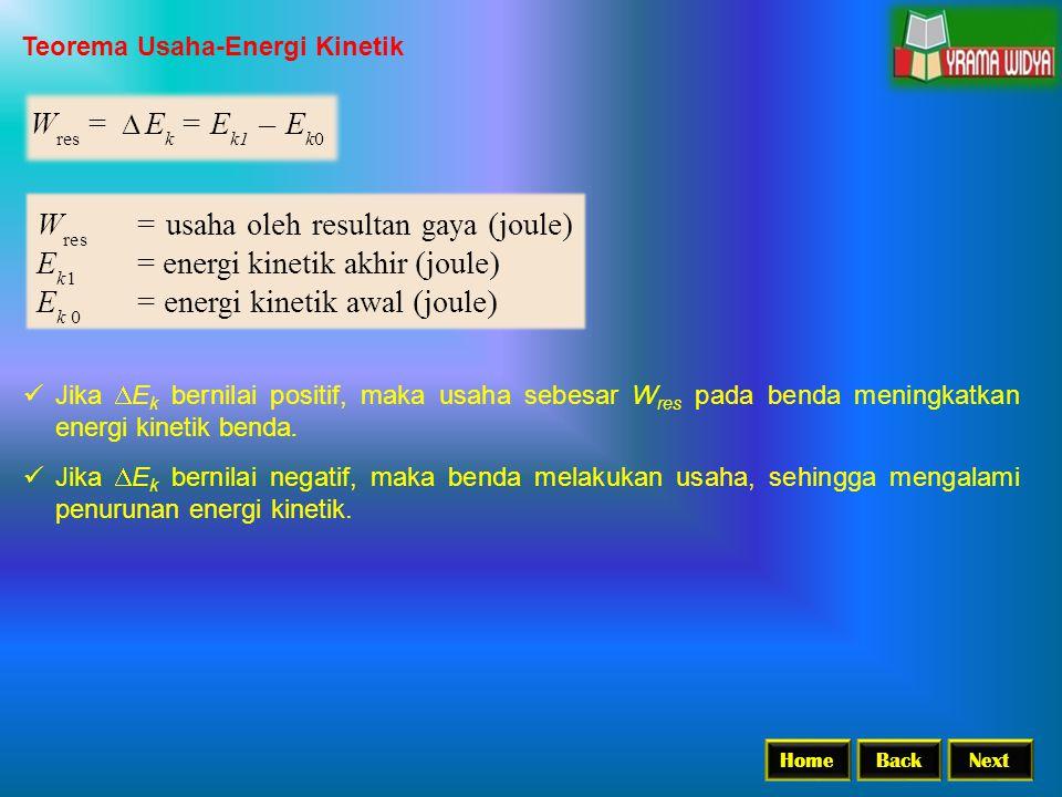 Teorema Usaha-Energi Kinetik