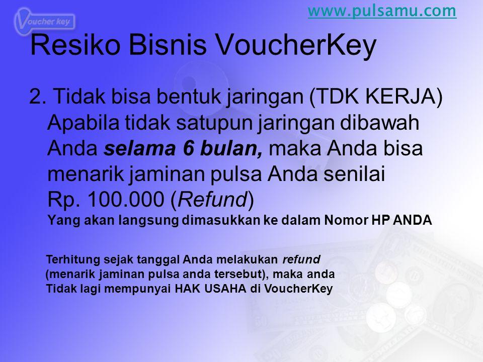 Resiko Bisnis VoucherKey