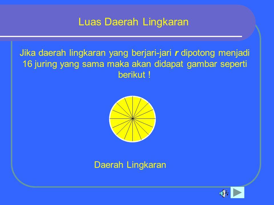 Luas Daerah Lingkaran Jika daerah lingkaran yang berjari-jari r dipotong menjadi 16 juring yang sama maka akan didapat gambar seperti berikut !