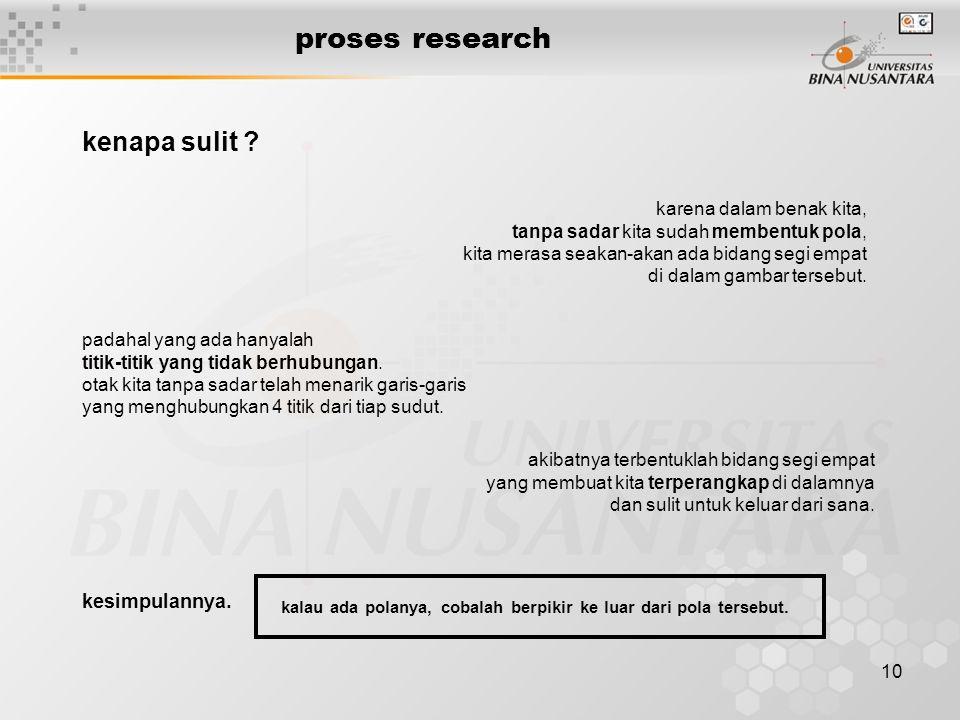 proses research kenapa sulit kesimpulannya. karena dalam benak kita,