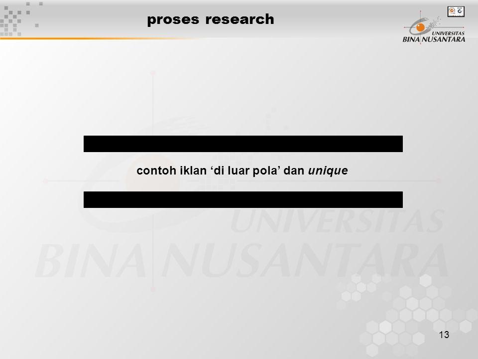 proses research contoh iklan 'di luar pola' dan unique