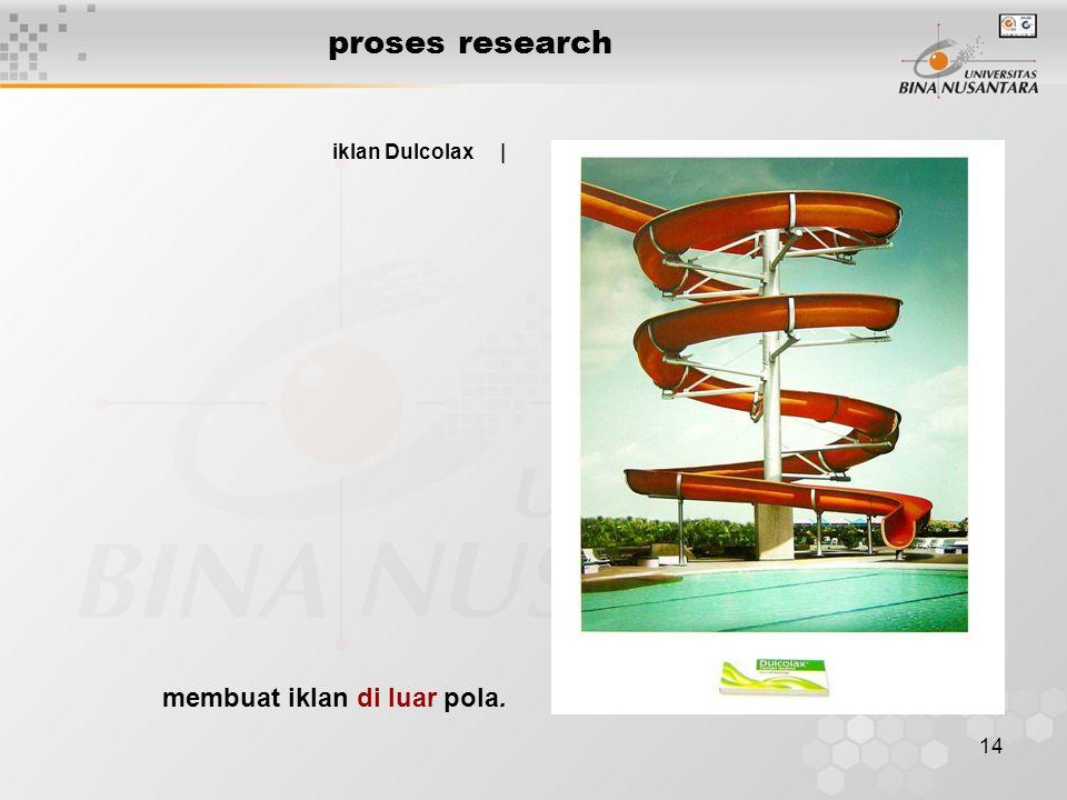 proses research iklan Dulcolax | membuat iklan di luar pola.
