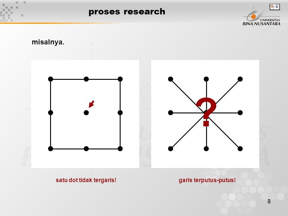 proses research misalnya. satu dot tidak tergaris!