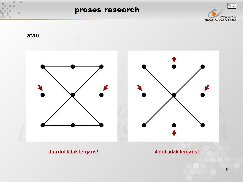 proses research atau. dua dot tidak tergaris! 4 dot tidak tergaris!