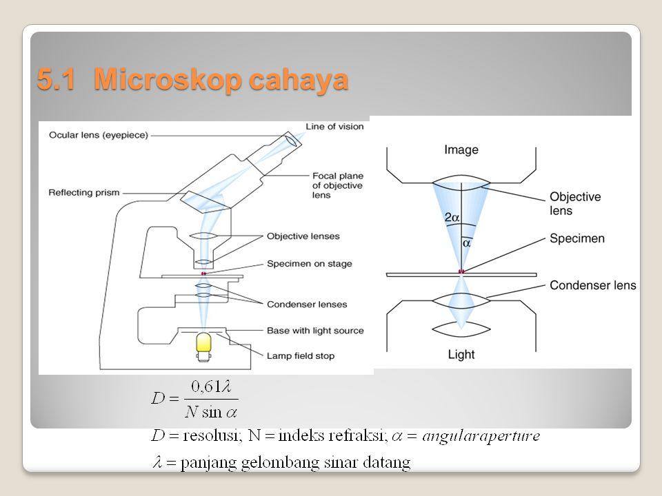 5.1 Microskop cahaya