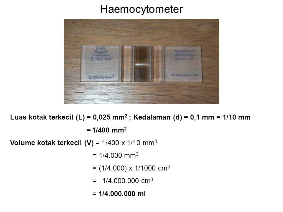 Haemocytometer Luas kotak terkecil (L) = 0,025 mm2 ; Kedalaman (d) = 0,1 mm = 1/10 mm. = 1/400 mm2.