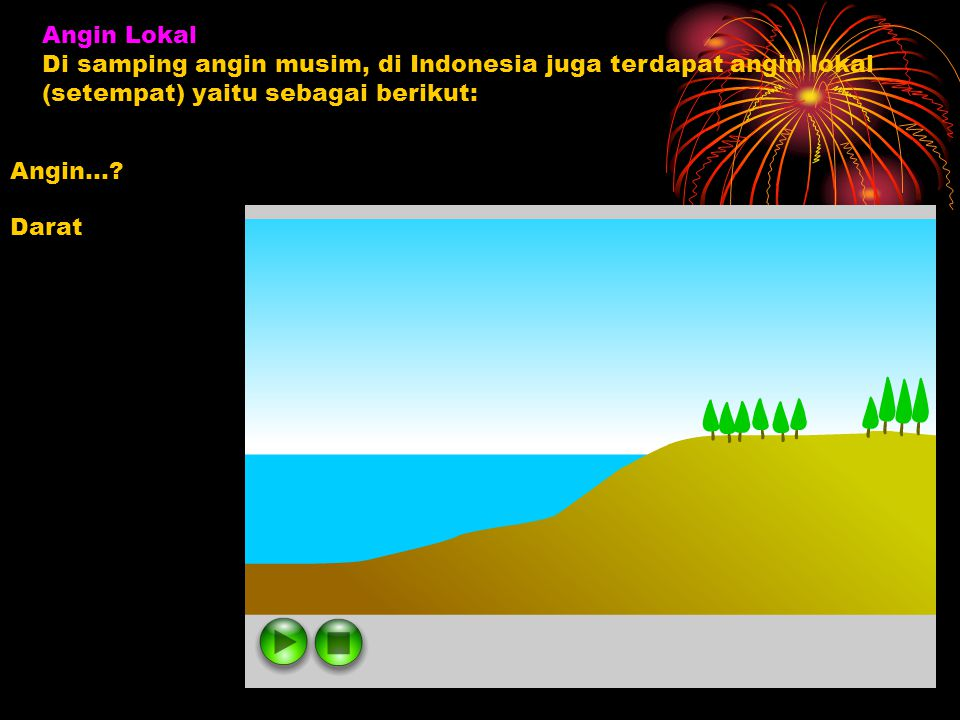 Angin Lokal Di samping angin musim, di Indonesia juga terdapat angin lokal (setempat) yaitu sebagai berikut: