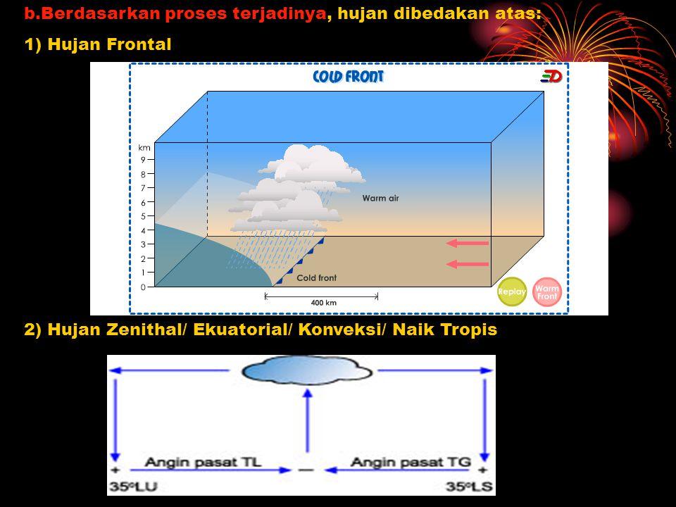 b.Berdasarkan proses terjadinya, hujan dibedakan atas:
