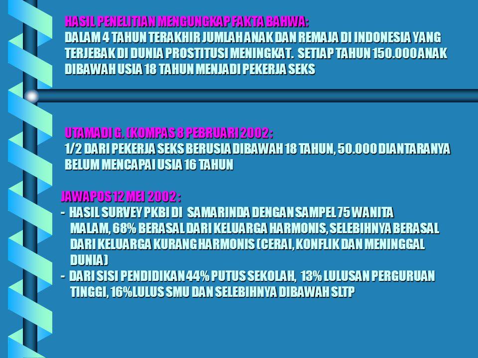 HASIL PENELITIAN MENGUNGKAP FAKTA BAHWA: DALAM 4 TAHUN TERAKHIR JUMLAH ANAK DAN REMAJA DI INDONESIA YANG TERJEBAK DI DUNIA PROSTITUSI MENINGKAT. SETIAP TAHUN 150.000 ANAK DIBAWAH USIA 18 TAHUN MENJADI PEKERJA SEKS