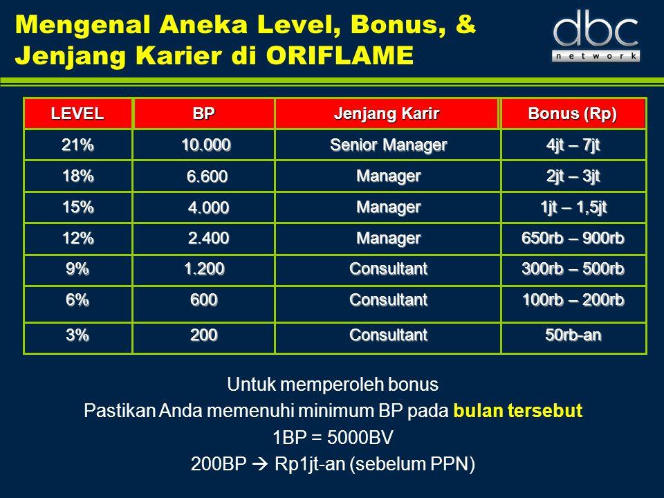 Mengenal Aneka Level, Bonus, & Jenjang Karier di ORIFLAME