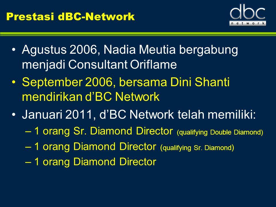 Agustus 2006, Nadia Meutia bergabung menjadi Consultant Oriflame