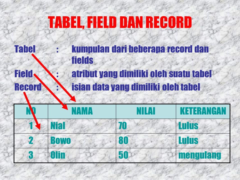 TABEL, FIELD DAN RECORD Tabel : kumpulan dari beberapa record dan fields. Field : atribut yang dimiliki oleh suatu tabel.