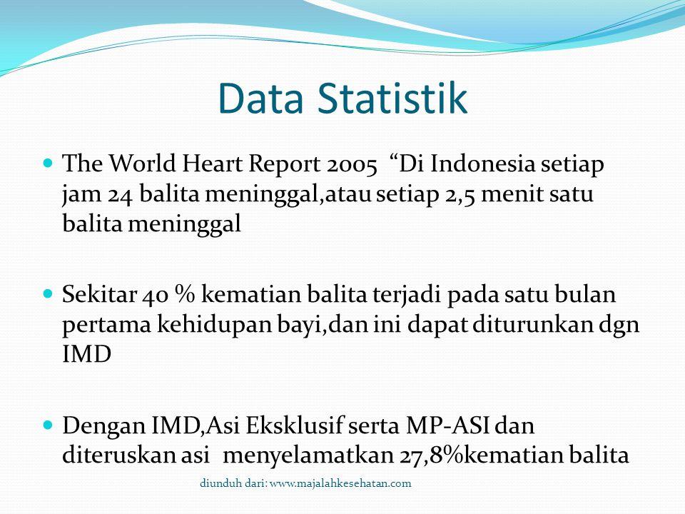 Data Statistik The World Heart Report 2005 Di Indonesia setiap jam 24 balita meninggal,atau setiap 2,5 menit satu balita meninggal.