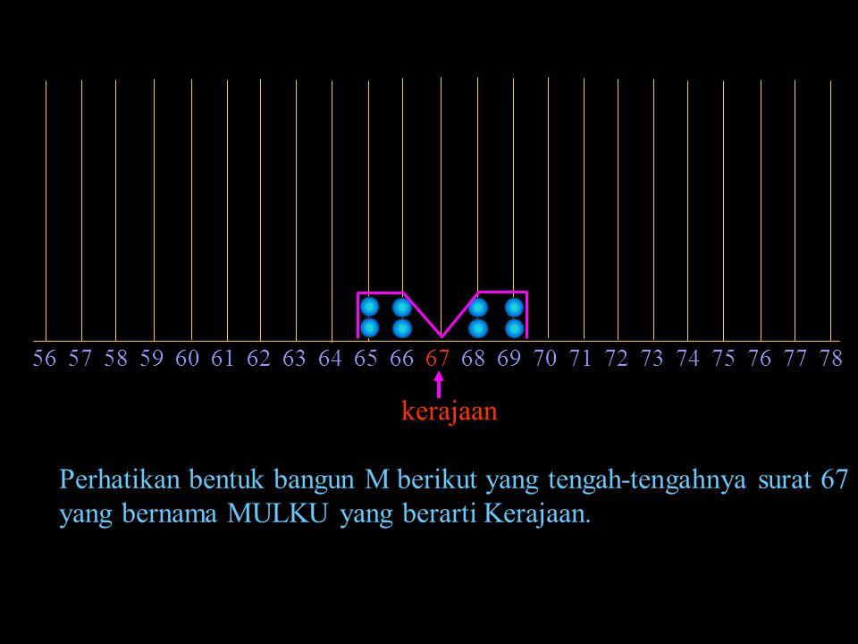 Perhatikan bentuk bangun M berikut yang tengah-tengahnya surat 67
