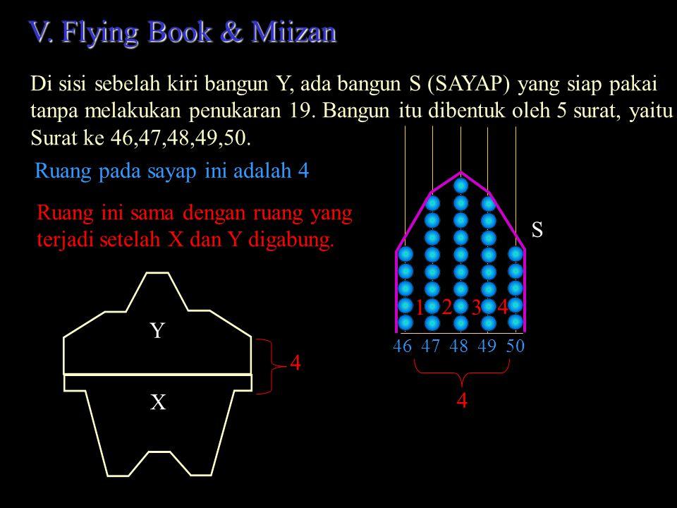 V. Flying Book & Miizan Di sisi sebelah kiri bangun Y, ada bangun S (SAYAP) yang siap pakai.