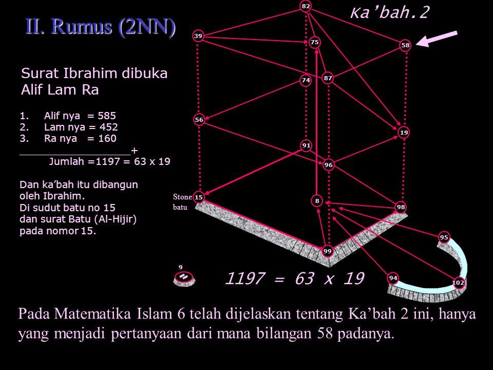 82 Ka'bah.2. II. Rumus (2NN) 39. 75. 58. Surat Ibrahim dibuka. Alif Lam Ra. 74. 87. Alif nya = 585.