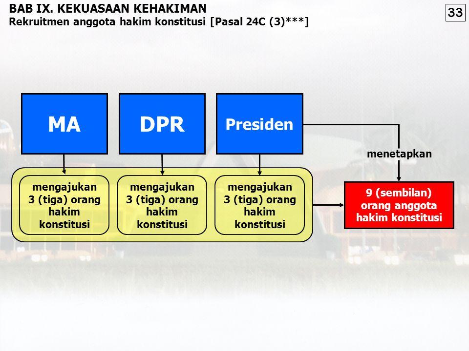 MA DPR Presiden 33 BAB IX. KEKUASAAN KEHAKIMAN
