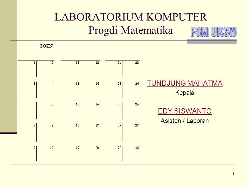 LABORATORIUM KOMPUTER Progdi Matematika