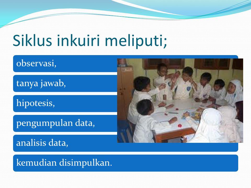 Siklus inkuiri meliputi;