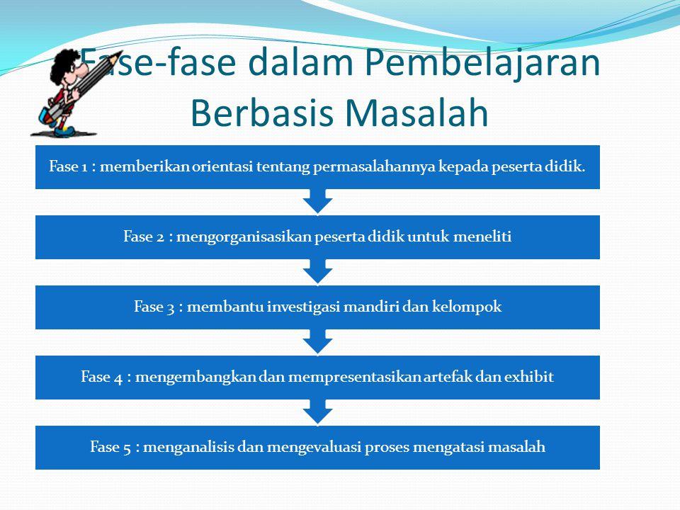 Fase-fase dalam Pembelajaran Berbasis Masalah