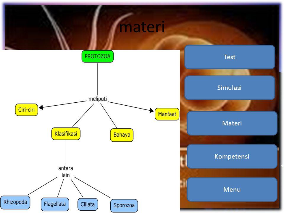materi Kompetensi Materi Simulasi Test Menu