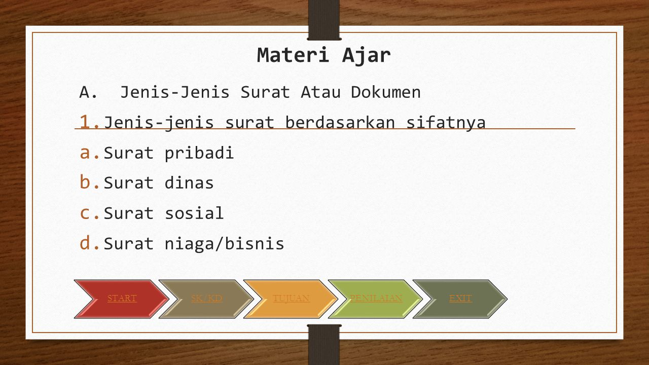 Materi Ajar A. Jenis-Jenis Surat Atau Dokumen