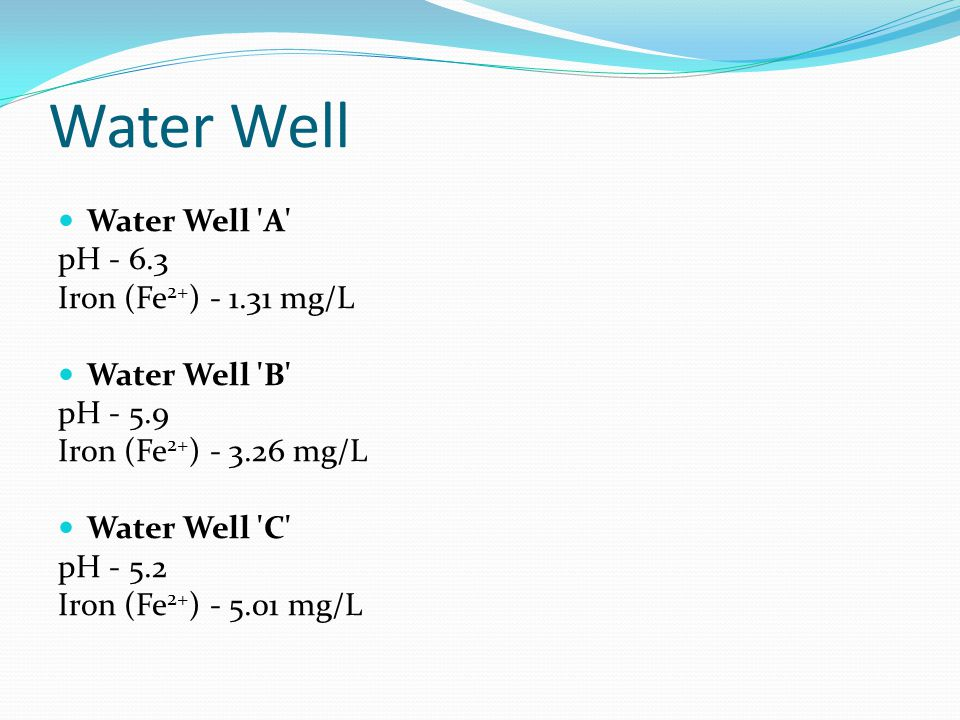 Water Well Water Well A pH - 6.3 Iron (Fe2+) - 1.31 mg/L