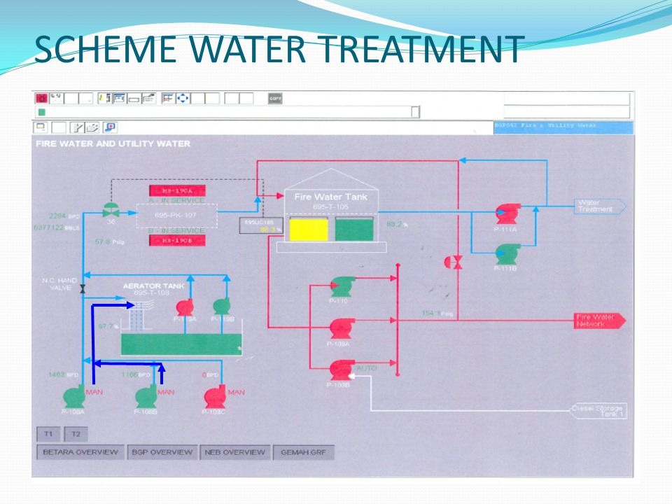 SCHEME WATER TREATMENT