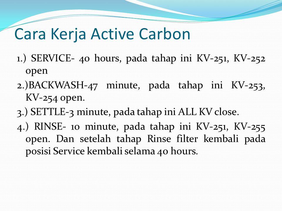 Cara Kerja Active Carbon