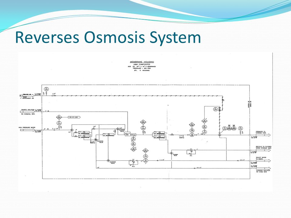 Reverses Osmosis System
