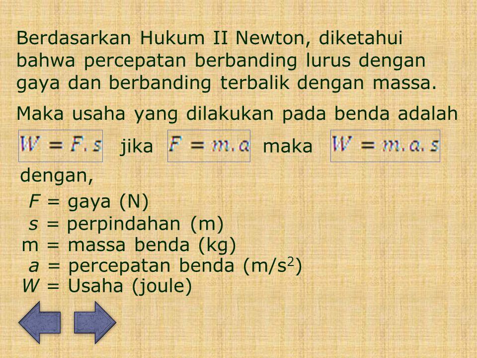 Berdasarkan Hukum II Newton, diketahui bahwa percepatan berbanding lurus dengan gaya dan berbanding terbalik dengan massa.