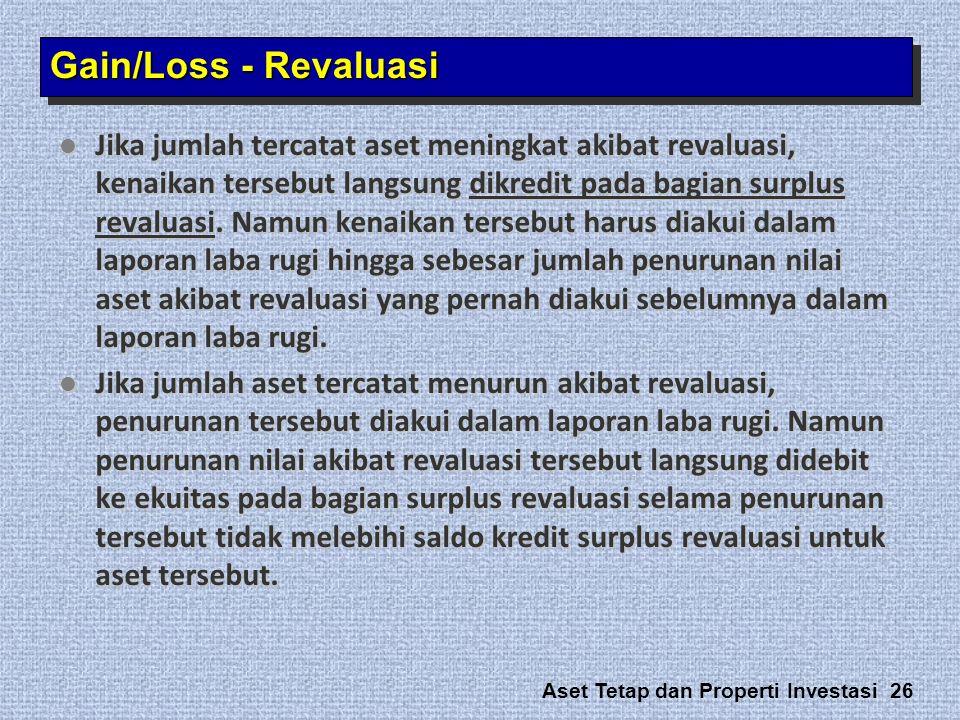 Gain/Loss - Revaluasi