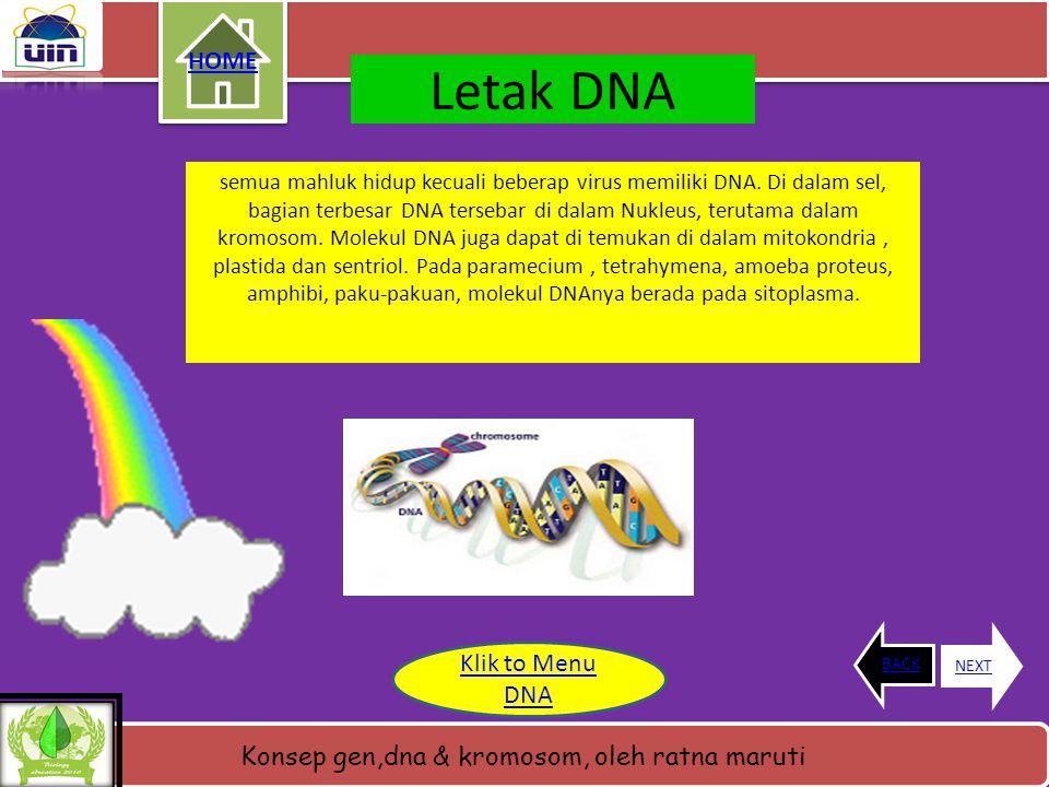 Letak DNA HOME Klik to Menu DNA
