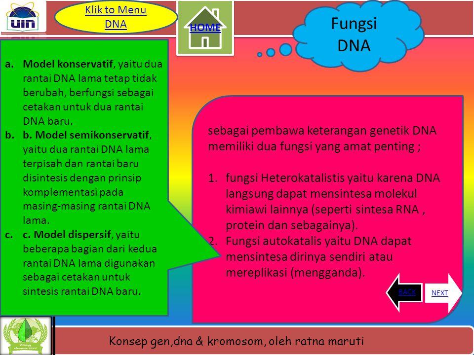 Klik to Menu DNA HOME. Fungsi DNA.