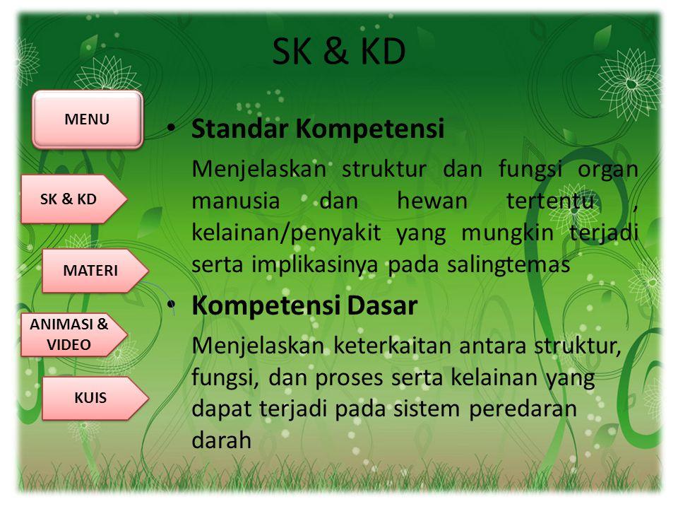 SK & KD Standar Kompetensi Kompetensi Dasar