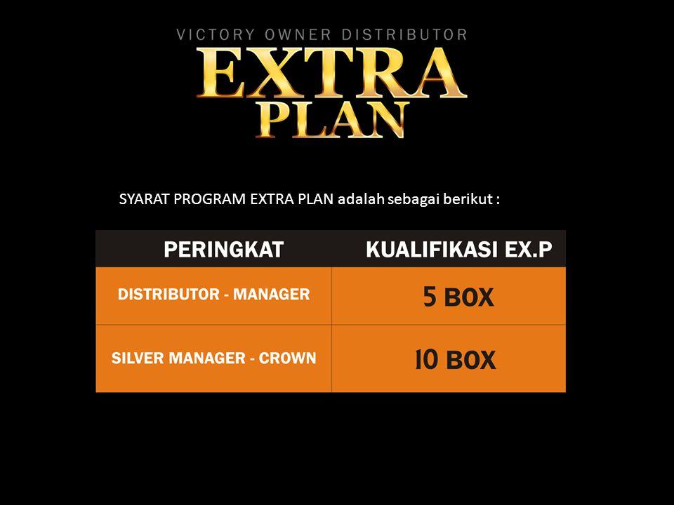 SYARAT PROGRAM EXTRA PLAN adalah sebagai berikut :