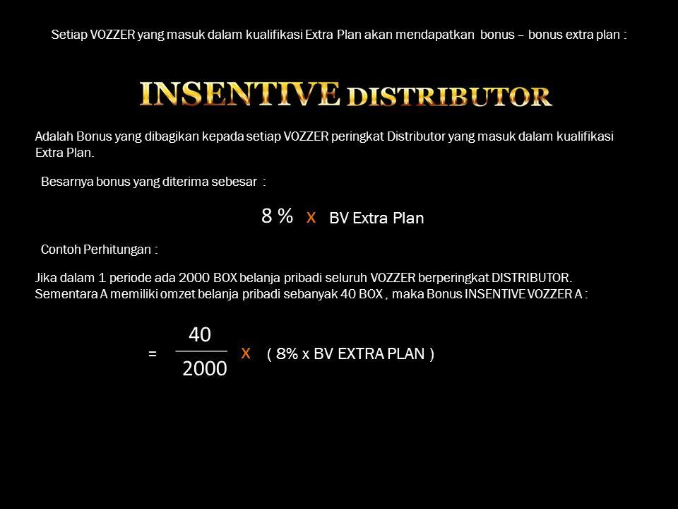 8 % x 40 2000 x BV Extra Plan ( 8% x BV EXTRA PLAN ) =