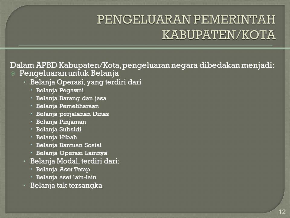 PENGELUARAN PEMERINTAH KABUPATEN/KOTA