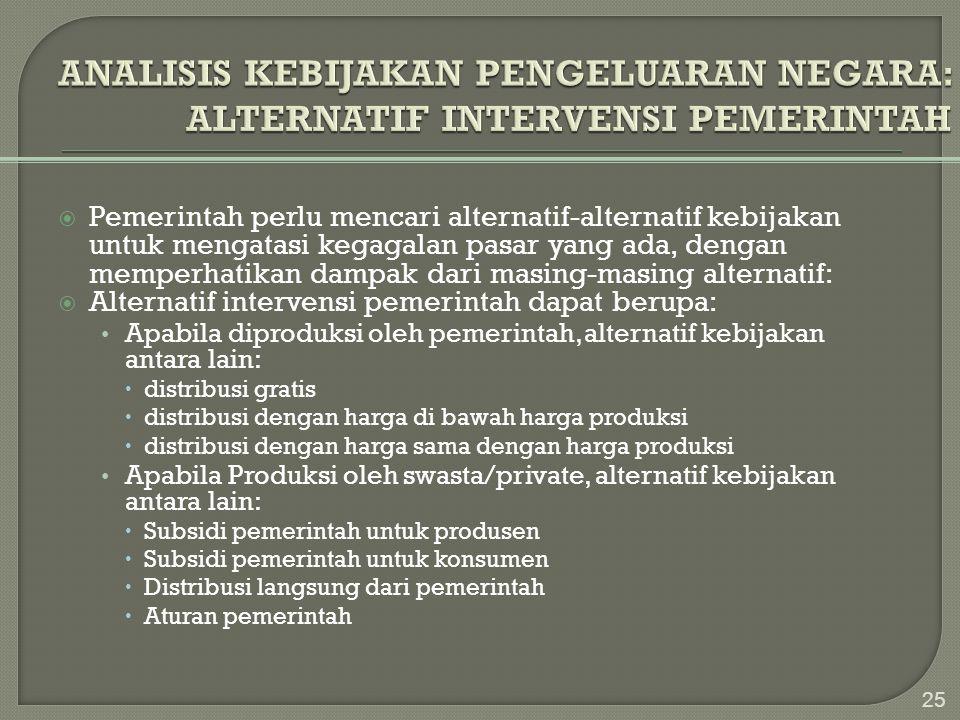 ANALISIS KEBIJAKAN PENGELUARAN NEGARA: ALTERNATIF INTERVENSI PEMERINTAH