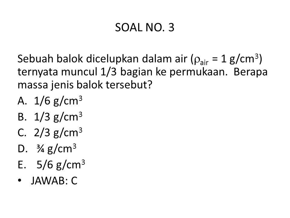 SOAL NO. 3 Sebuah balok dicelupkan dalam air (air = 1 g/cm3) ternyata muncul 1/3 bagian ke permukaan. Berapa massa jenis balok tersebut